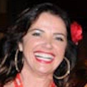 Age Of Luma de Oliveira biography