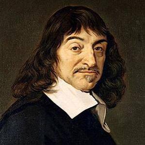Rene Descartes bio