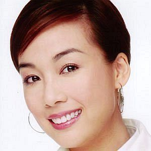 Age Of Elena Kong biography