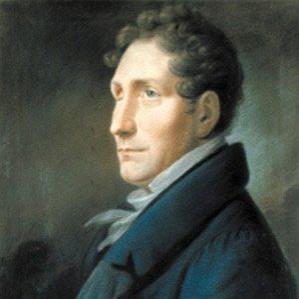 Friedrich Kuhlau bio