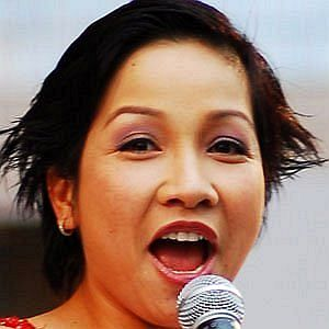 Age Of My Linh biography