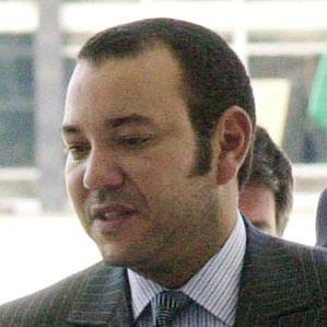 Age Of Mohammed VI of Morocco biography