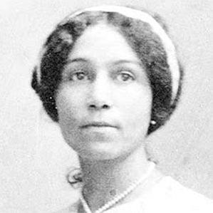 Annie Bethel Spencer bio