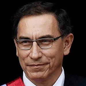 Age Of Martín Vizcarra biography