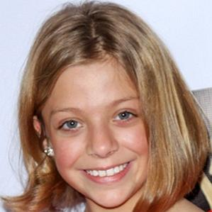 Age Of Nicole Wedel biography
